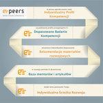 e-peers-Rozwoj.jpg